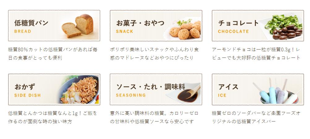 糖質制限の専門店楽園フーズ